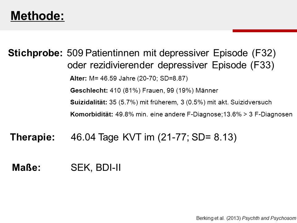 Stichprobe: 509 Patientinnen mit depressiver Episode (F32) oder rezidivierender depressiver Episode (F33) Alter: M= 46.59 Jahre (20-70; SD=8.87) Gesch
