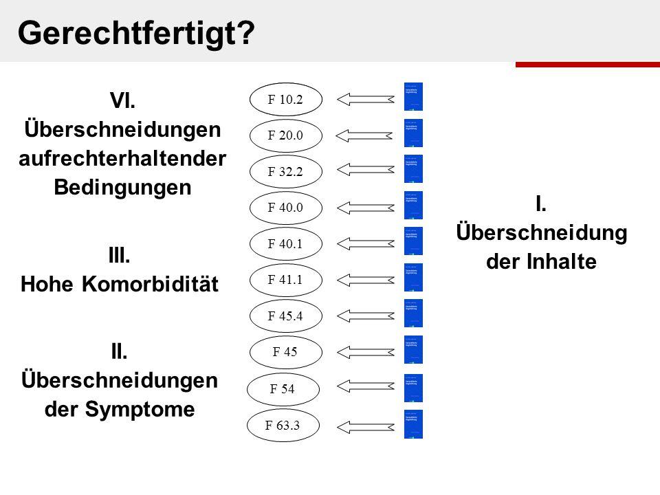 I. Überschneidung der Inhalte s. Houts in Beutler & Malik, 2002s. Graphik II. Überschneidungen der Symptome VI. Überschneidungen aufrechterhaltender B