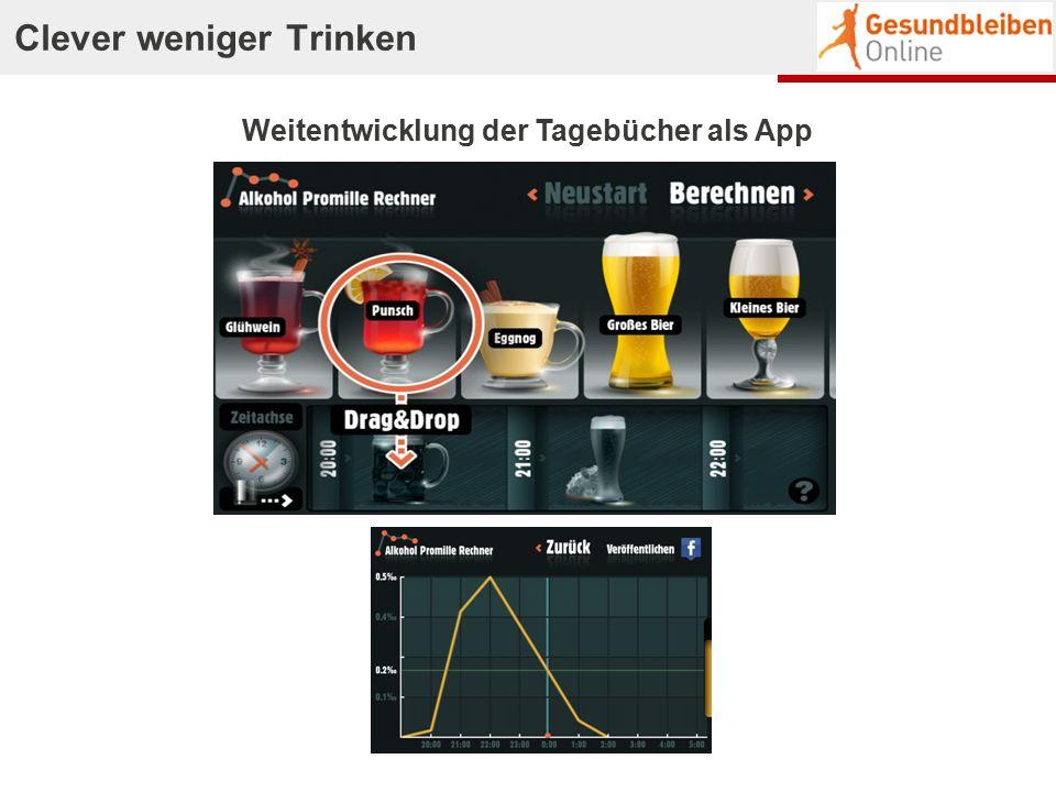 Weitentwicklung der Tagebücher als App Clever weniger Trinken