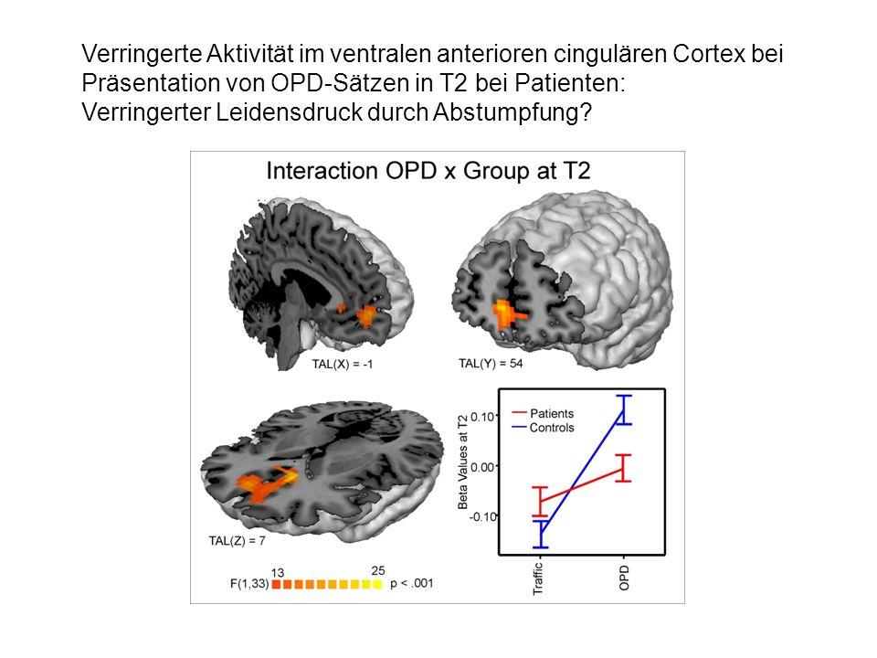 Verringerte Aktivität im ventralen anterioren cingulären Cortex bei Präsentation von OPD-Sätzen in T2 bei Patienten: Verringerter Leidensdruck durch A