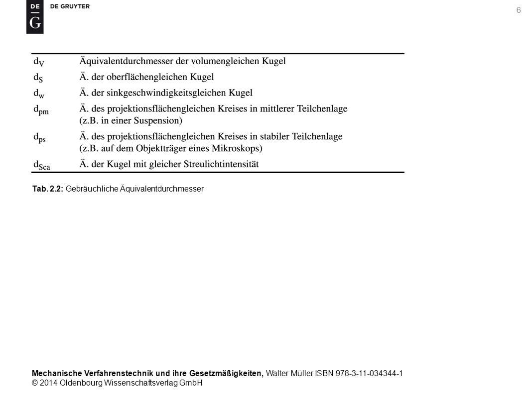 Mechanische Verfahrenstechnik und ihre Gesetzmäßigkeiten, Walter Müller ISBN 978-3-11-034344-1 © 2014 Oldenbourg Wissenschaftsverlag GmbH Tab.