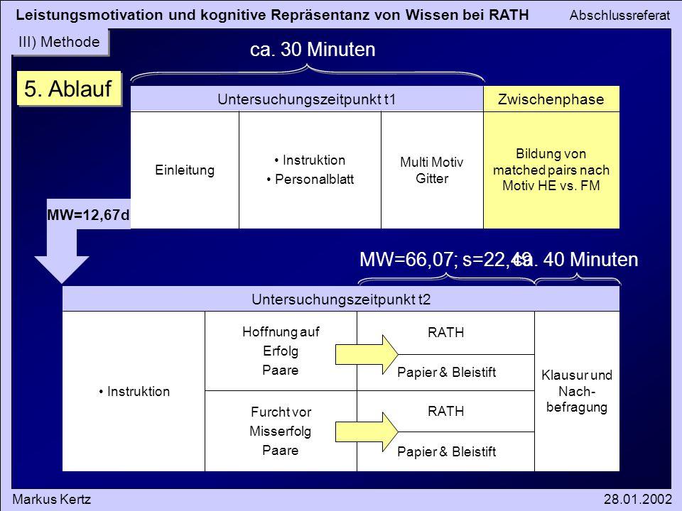 Leistungsmotivation und kognitive Repräsentanz von Wissen bei RATH Abschlussreferat Markus Kertz28.01.2002 Papier & Bleistift RATH Furcht vor Misserfo