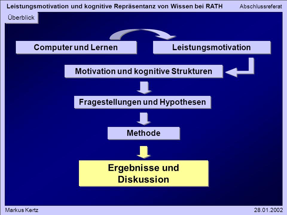 Leistungsmotivation und kognitive Repräsentanz von Wissen bei RATH Abschlussreferat Markus Kertz28.01.2002 Überblick Computer und Lernen Leistungsmoti