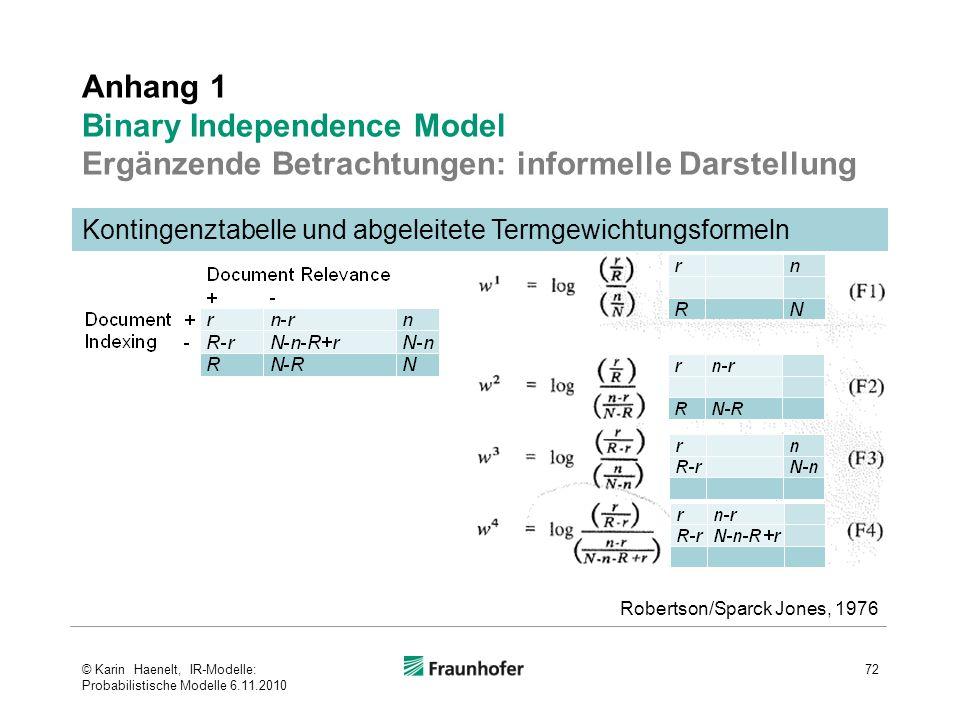 Anhang 1 Binary Independence Model Ergänzende Betrachtungen: informelle Darstellung 72 Kontingenztabelle und abgeleitete Termgewichtungsformeln Robertson/Sparck Jones, 1976 © Karin Haenelt, IR-Modelle: Probabilistische Modelle 6.11.2010
