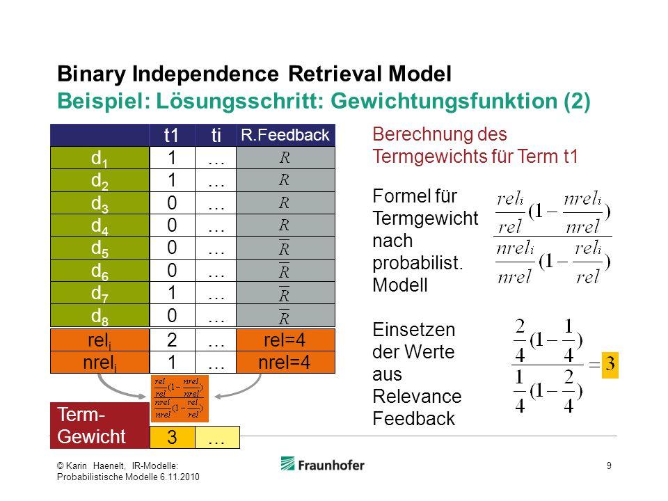 Binary Independence Retrieval Model Beispiel: Lösungsschritt: Klassifikation 10 t1t2t3t4t5t6 Retrievalstatuswert 110001 log(3)+log(1)+log(3)=0.95 d 09 010100 log(1)+log(9)=0.95 d 10 101111 4  log(3)+log(9)=2.86 d 11 001010 log(3)+log(3)=0.95 d 12 313933 Term- Gewicht Ferber, 1998:121 Neue E-Mails und ihr Retrievalstatuswert Berechnete Termgewichte © Karin Haenelt, IR-Modelle: Probabilistische Modelle 6.11.2010
