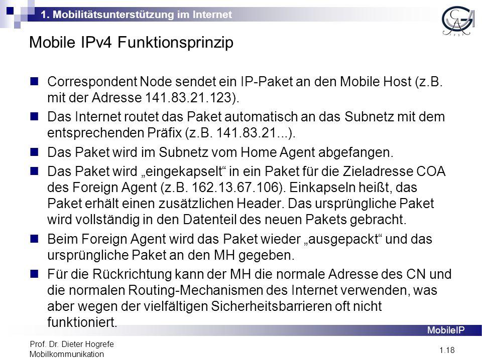 1. Mobilitätsunterstützung im Internet 1.18 Prof. Dr. Dieter Hogrefe Mobilkommunikation Mobile IPv4 Funktionsprinzip MobileIP Correspondent Node sende