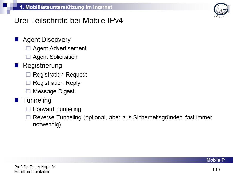 1. Mobilitätsunterstützung im Internet 1.19 Prof. Dr. Dieter Hogrefe Mobilkommunikation Drei Teilschritte bei Mobile IPv4 MobileIP Agent Discovery  A