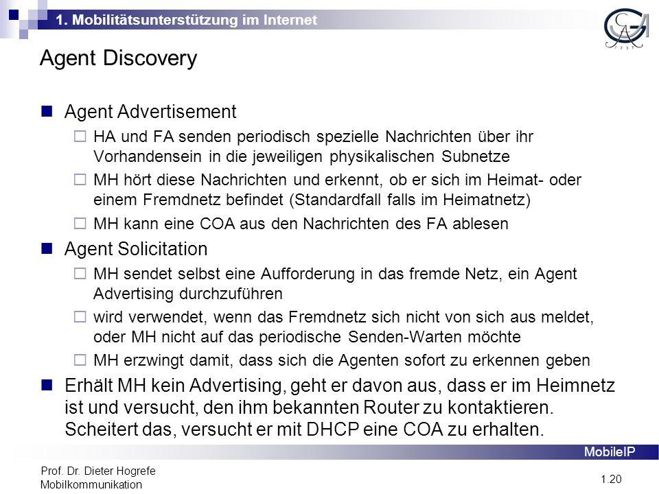 1. Mobilitätsunterstützung im Internet 1.20 Prof. Dr. Dieter Hogrefe Mobilkommunikation Agent Discovery MobileIP Agent Advertisement  HA und FA sende