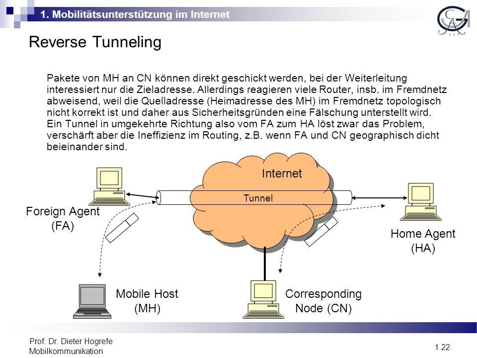 1. Mobilitätsunterstützung im Internet 1.22 Prof. Dr. Dieter Hogrefe Mobilkommunikation Internet Mobile Host (MH) Foreign Agent (FA) Corresponding Nod