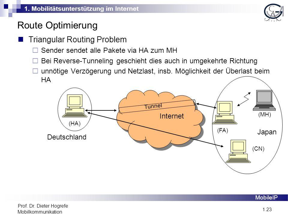 1. Mobilitätsunterstützung im Internet 1.23 Prof. Dr. Dieter Hogrefe Mobilkommunikation Route Optimierung MobileIP Triangular Routing Problem  Sender