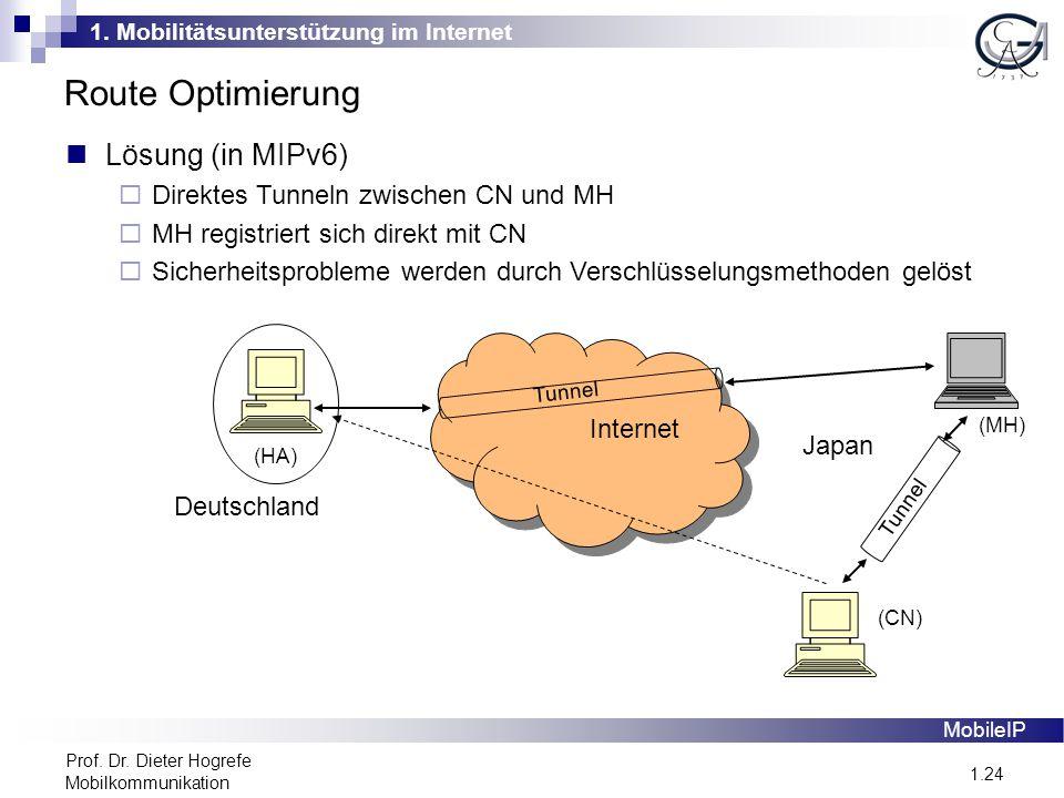 1. Mobilitätsunterstützung im Internet 1.24 Prof. Dr. Dieter Hogrefe Mobilkommunikation Route Optimierung MobileIP Lösung (in MIPv6)  Direktes Tunnel