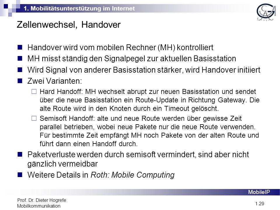 1. Mobilitätsunterstützung im Internet 1.29 Prof. Dr. Dieter Hogrefe Mobilkommunikation Zellenwechsel, Handover MobileIP Handover wird vom mobilen Rec