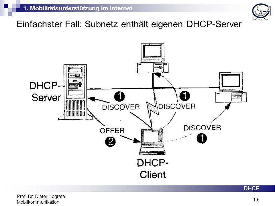 1. Mobilitätsunterstützung im Internet 1.6 Prof. Dr. Dieter Hogrefe Mobilkommunikation Einfachster Fall: Subnetz enthält eigenen DHCP-Server DHCP