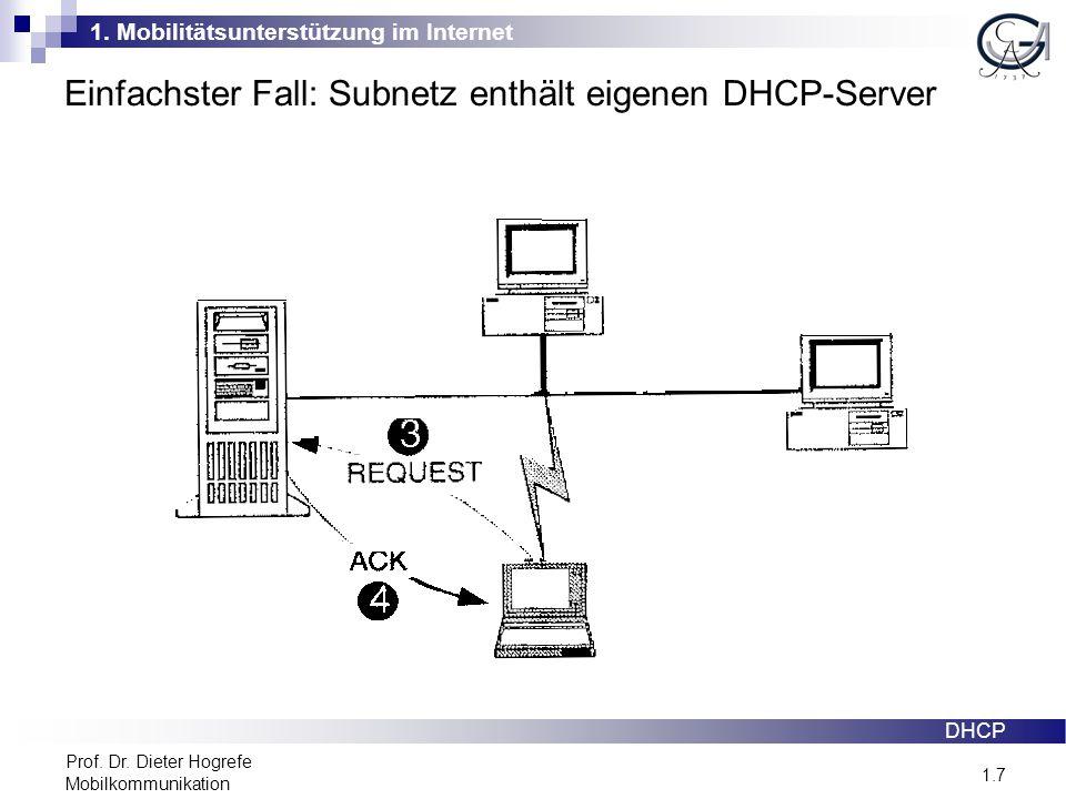 1. Mobilitätsunterstützung im Internet 1.7 Prof. Dr. Dieter Hogrefe Mobilkommunikation Einfachster Fall: Subnetz enthält eigenen DHCP-Server DHCP