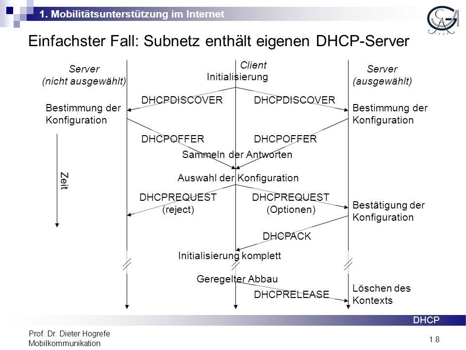 1. Mobilitätsunterstützung im Internet 1.8 Prof. Dr. Dieter Hogrefe Mobilkommunikation Einfachster Fall: Subnetz enthält eigenen DHCP-Server DHCP Zeit