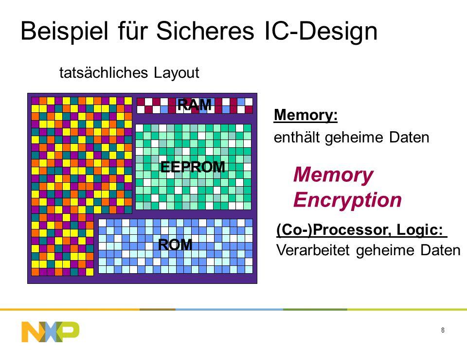 8 Memory Encryption Memory Encryption Beispiel für Sicheres IC-Design Memory: enthält geheime Daten (Co-)Processor, Logic: Verarbeitet geheime Daten t