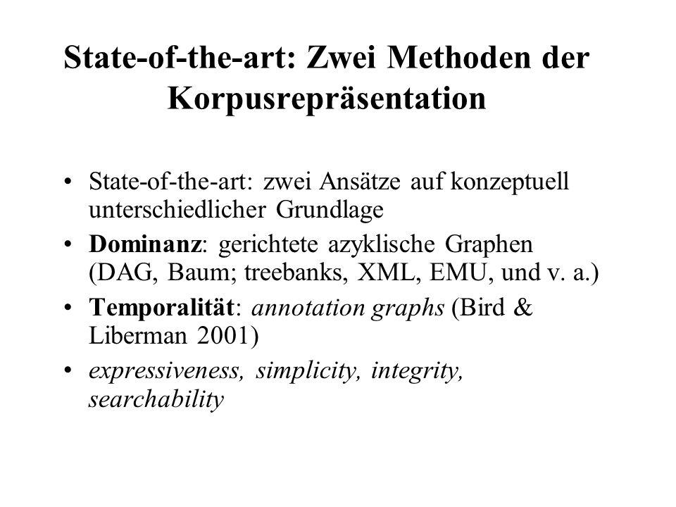 State-of-the-art: Zwei Methoden der Korpusrepräsentation State-of-the-art: zwei Ansätze auf konzeptuell unterschiedlicher Grundlage Dominanz: gerichte