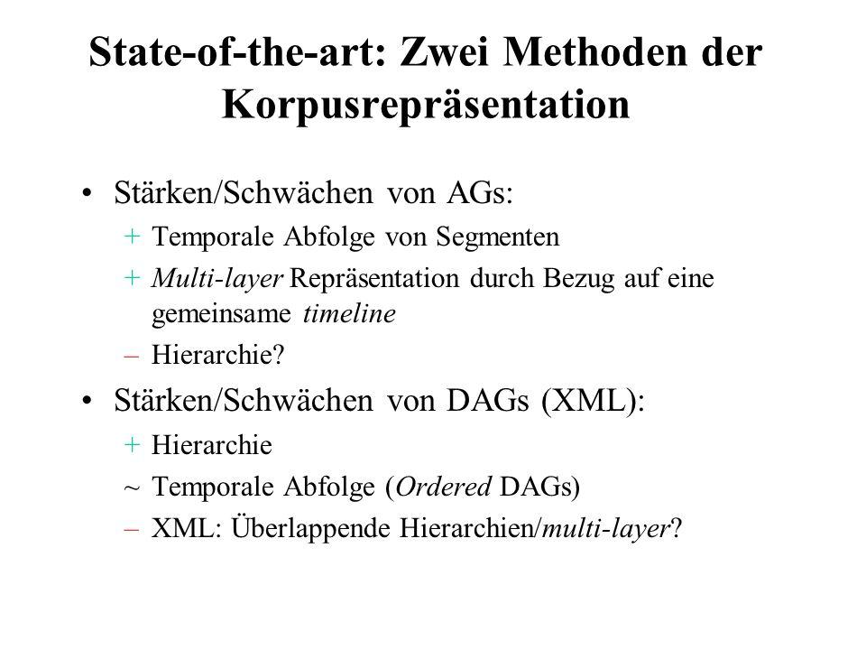 State-of-the-art: Zwei Methoden der Korpusrepräsentation Stärken/Schwächen von AGs: +Temporale Abfolge von Segmenten +Multi-layer Repräsentation durch