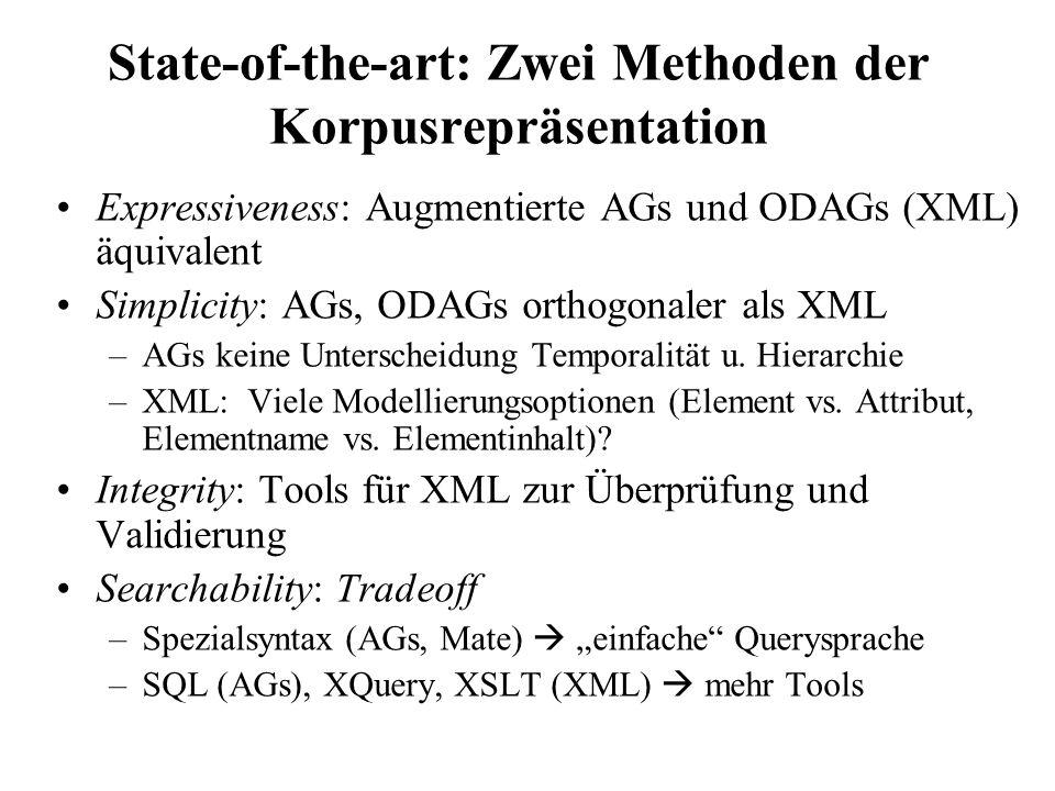 State-of-the-art: Zwei Methoden der Korpusrepräsentation Expressiveness: Augmentierte AGs und ODAGs (XML) äquivalent Simplicity: AGs, ODAGs orthogonal