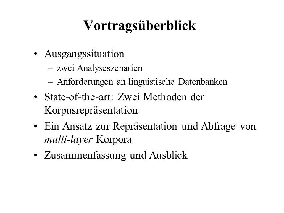Vortragsüberblick Ausgangssituation –zwei Analyseszenarien –Anforderungen an linguistische Datenbanken State-of-the-art: Zwei Methoden der Korpusreprä