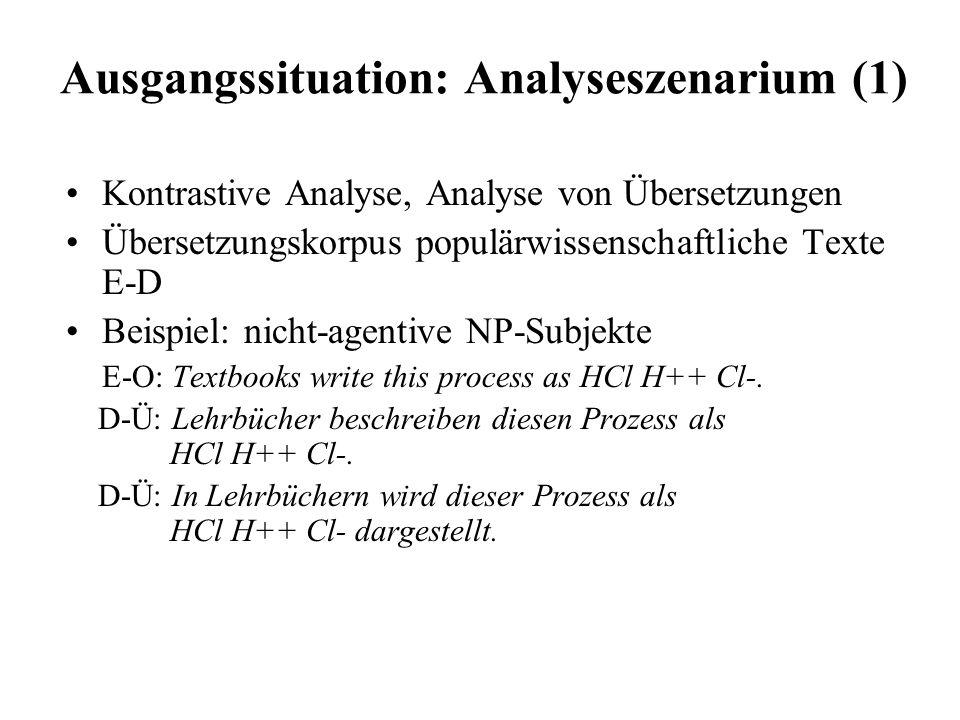 Ausgangssituation: Analyseszenarium (1) Kontrastive Analyse, Analyse von Übersetzungen Übersetzungskorpus populärwissenschaftliche Texte E-D Beispiel: