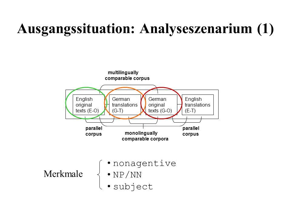 Ausgangssituation: Analyseszenarium (1) English original texts (E-O) German original texts (G-O) German translations (G-T) parallel corpus monolingual