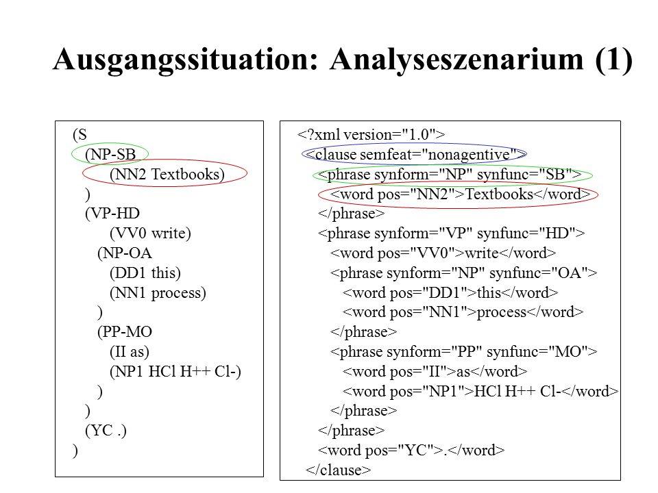 Ausgangssituation: Analyseszenarium (1) (S (NP-SB (NN2 Textbooks) ) (VP-HD (VV0 write) (NP-OA (DD1 this) (NN1 process) ) (PP-MO (II as) (NP1 HCl H++ C