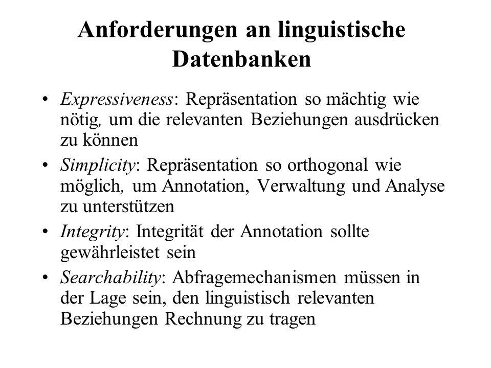 Anforderungen an linguistische Datenbanken Expressiveness: Repräsentation so mächtig wie nötig, um die relevanten Beziehungen ausdrücken zu können Sim