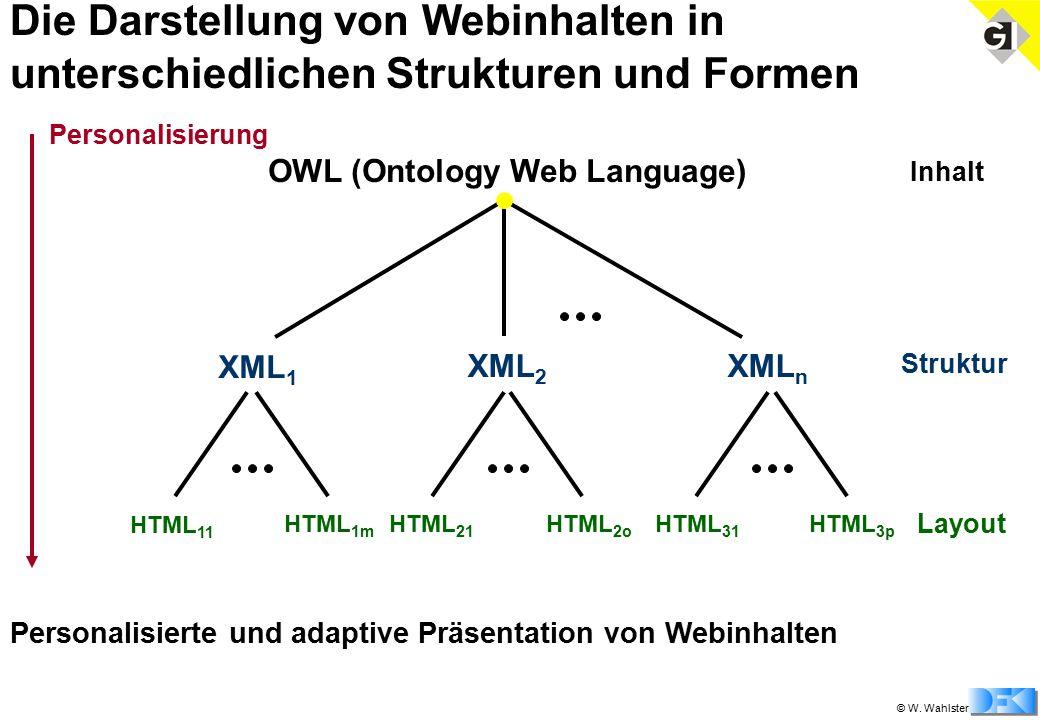 © W. Wahlster Personalisierung Die Darstellung von Webinhalten in unterschiedlichen Strukturen und Formen Personalisierte und adaptive Präsentation vo