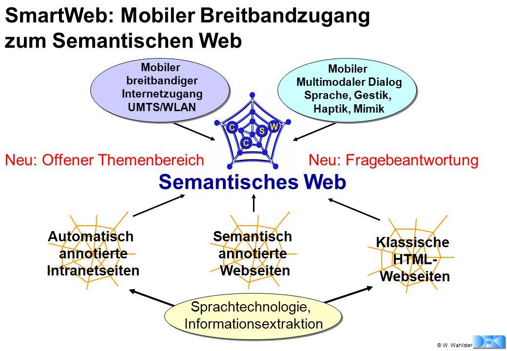 © W. Wahlster Mobiler breitbandiger Internetzugang UMTS/WLAN Mobiler Multimodaler Dialog Sprache, Gestik, Haptik, Mimik Semantisch annotierte Webseite