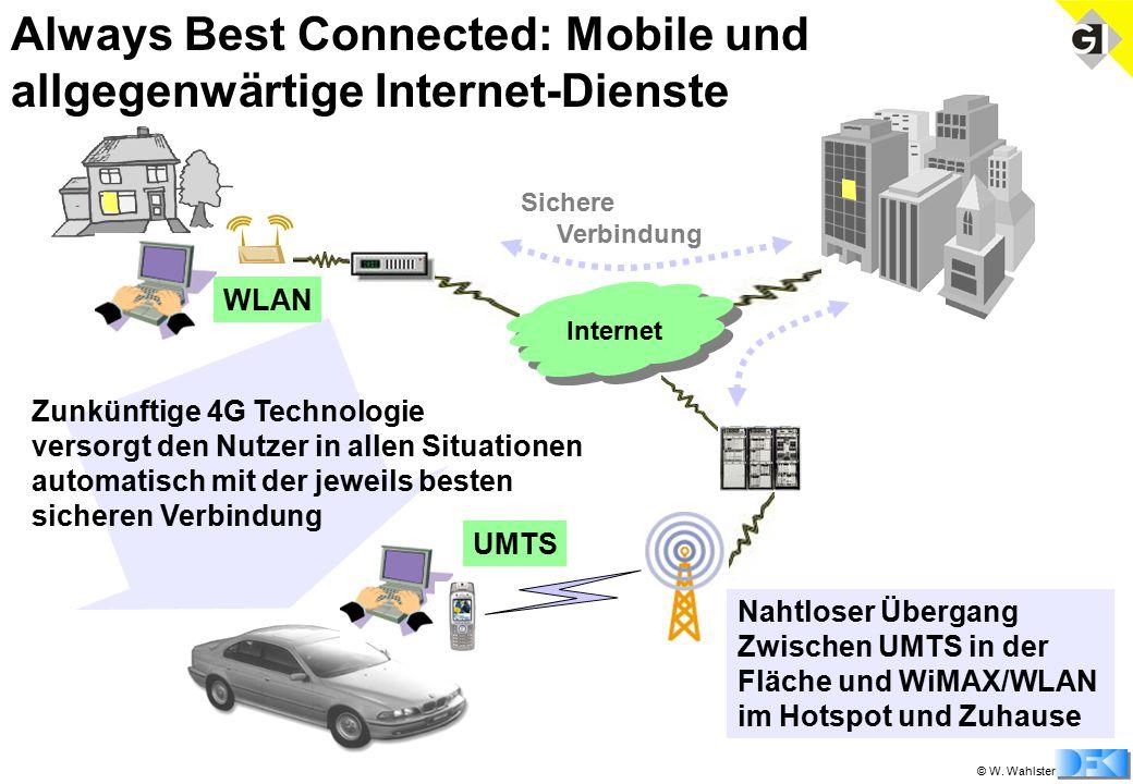 © W. Wahlster Internet Sichere Verbindung UMTS WLAN Zunkünftige 4G Technologie versorgt den Nutzer in allen Situationen automatisch mit der jeweils be