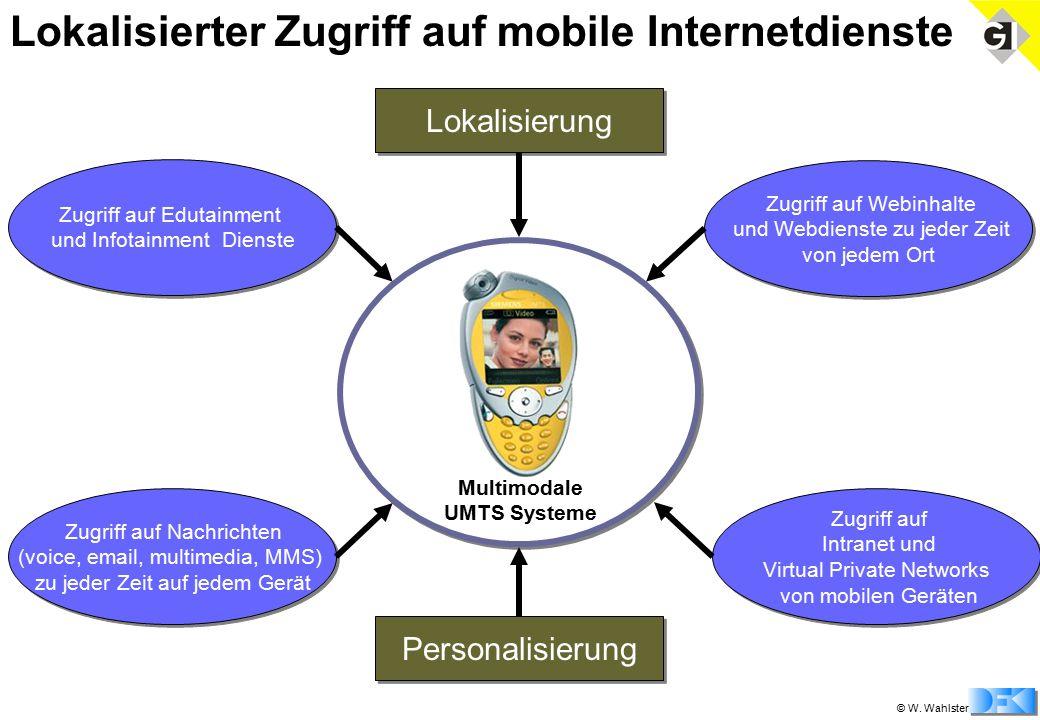 © W. Wahlster Multimodale UMTS Systeme Lokalisierter Zugriff auf mobile Internetdienste Zugriff auf Webinhalte und Webdienste zu jeder Zeit von jedem