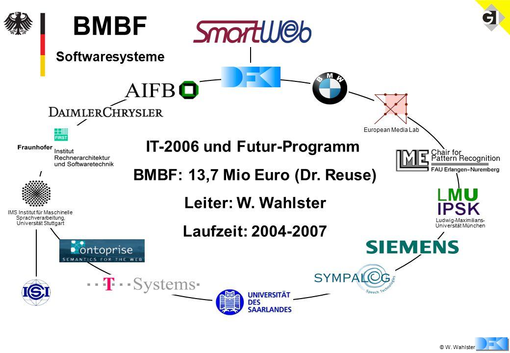 © W. Wahlster IMS Institut für Maschinelle Sprachverarbeitung, Universität Stuttgart Ludwig-Maximilians- Universität München European Media Lab IT-200