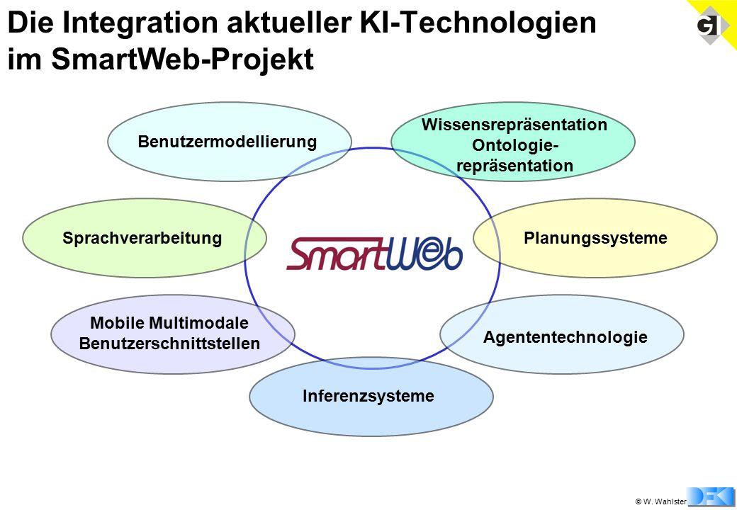 © W. Wahlster Wissensrepräsentation Ontologie- repräsentation BenutzermodellierungSprachverarbeitung Mobile Multimodale Benutzerschnittstellen Inferen