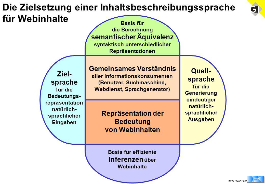 © W. Wahlster Die Zielsetzung einer Inhaltsbeschreibungssprache für Webinhalte Basis für die Berechnung semantischer Äquivalenz syntaktisch unterschie