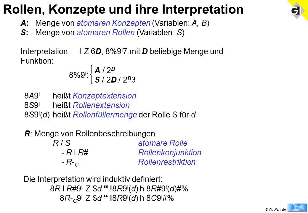 © W. Wahlster Rollen, Konzepte und ihre Interpretation A:Menge von atomaren Konzepten (Variablen: A, B) S:Menge von atomaren Rollen (Variablen: S) Int
