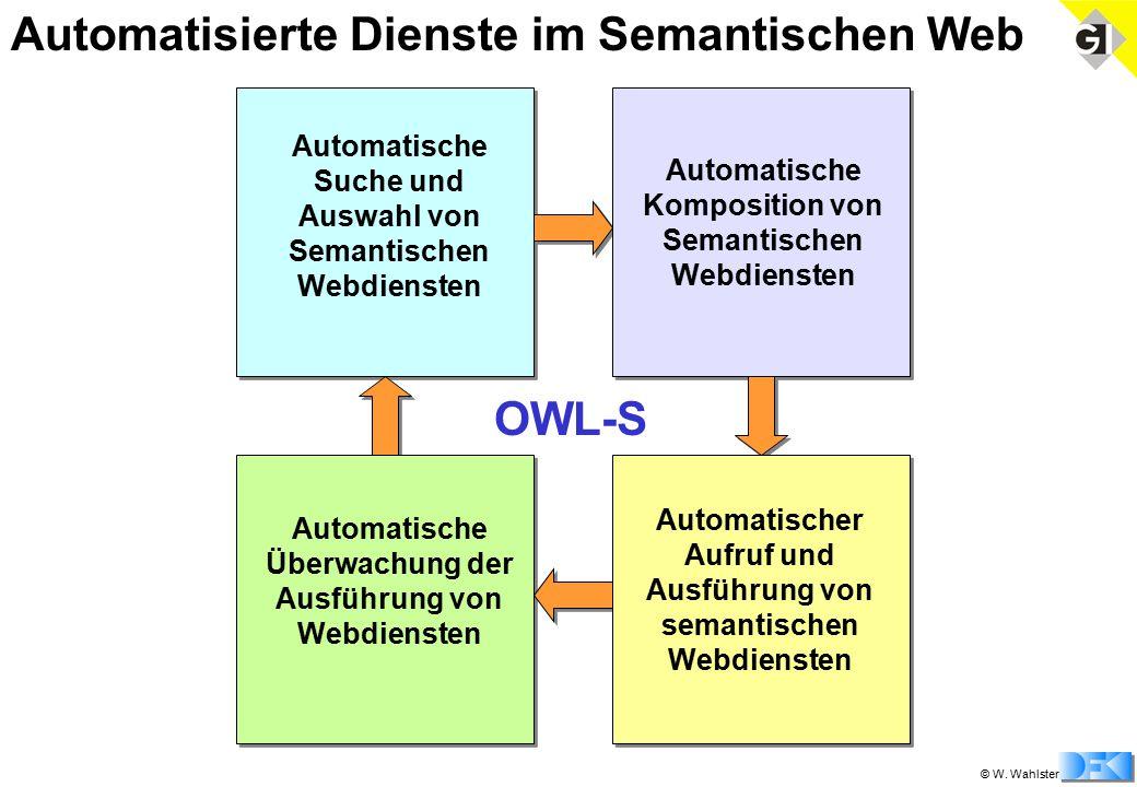 © W. Wahlster Automatisierte Dienste im Semantischen Web OWL-S Automatische Suche und Auswahl von Semantischen Webdiensten Automatische Komposition vo