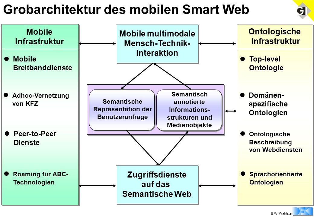 © W. Wahlster Grobarchitektur des mobilen Smart Web Mobile Infrastruktur Mobile Breitbanddienste Adhoc-Vernetzung von KFZ Peer-to-Peer Dienste Roaming