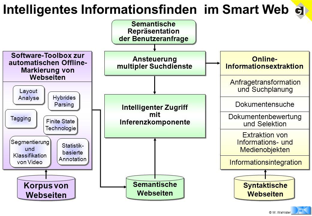 © W. Wahlster Intelligentes Informationsfinden im Smart Web Layout Analyse Hybrides Parsing Tagging Segmentierung und Klassifikation von Video Finite
