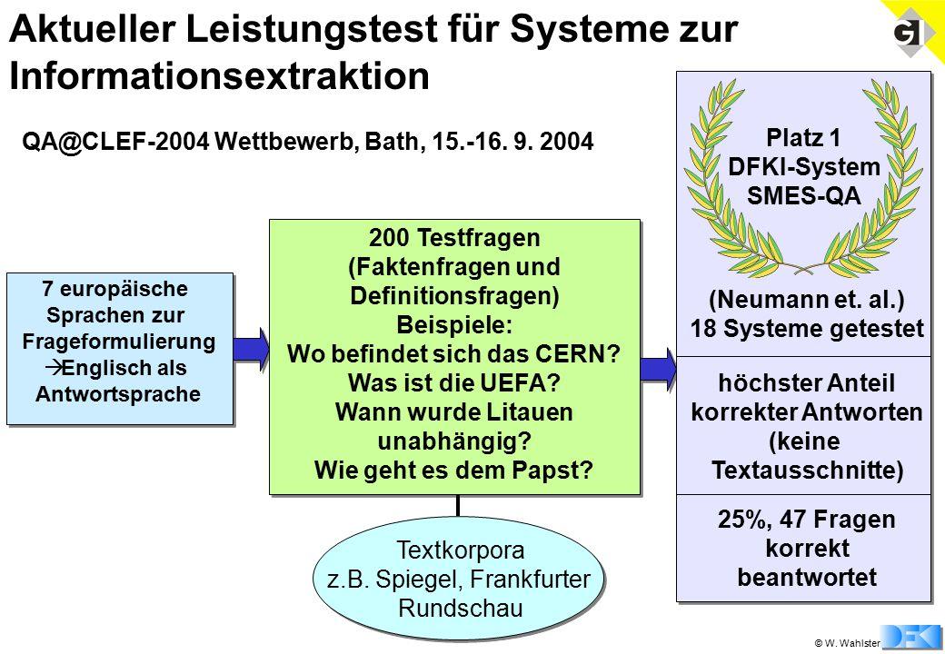 © W. Wahlster Aktueller Leistungstest für Systeme zur Informationsextraktion QA@CLEF-2004 Wettbewerb, Bath, 15.-16. 9. 2004 7 europäische Sprachen zur