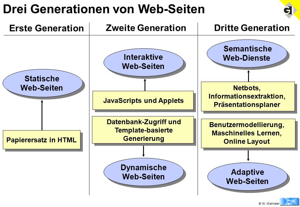 © W. Wahlster Erste Generation Zweite GenerationDritte Generation Statische Web-Seiten Papierersatz in HTML Interaktive Web-Seiten JavaScripts und App