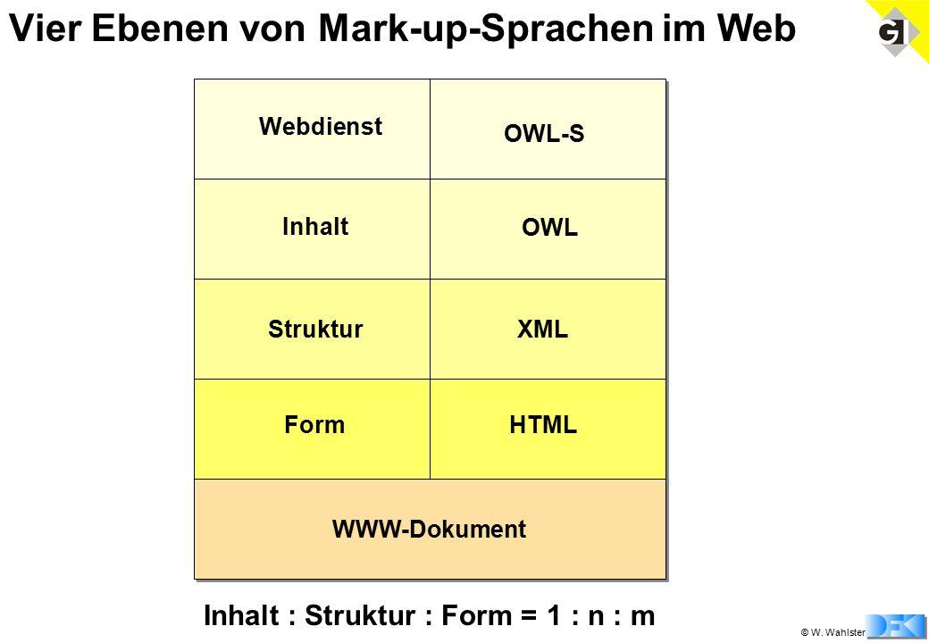 © W. Wahlster OWL-S Webdienst Vier Ebenen von Mark-up-Sprachen im Web Inhalt : Struktur : Form = 1 : n : m WWW-Dokument Inhalt Struktur Form OWL XML H