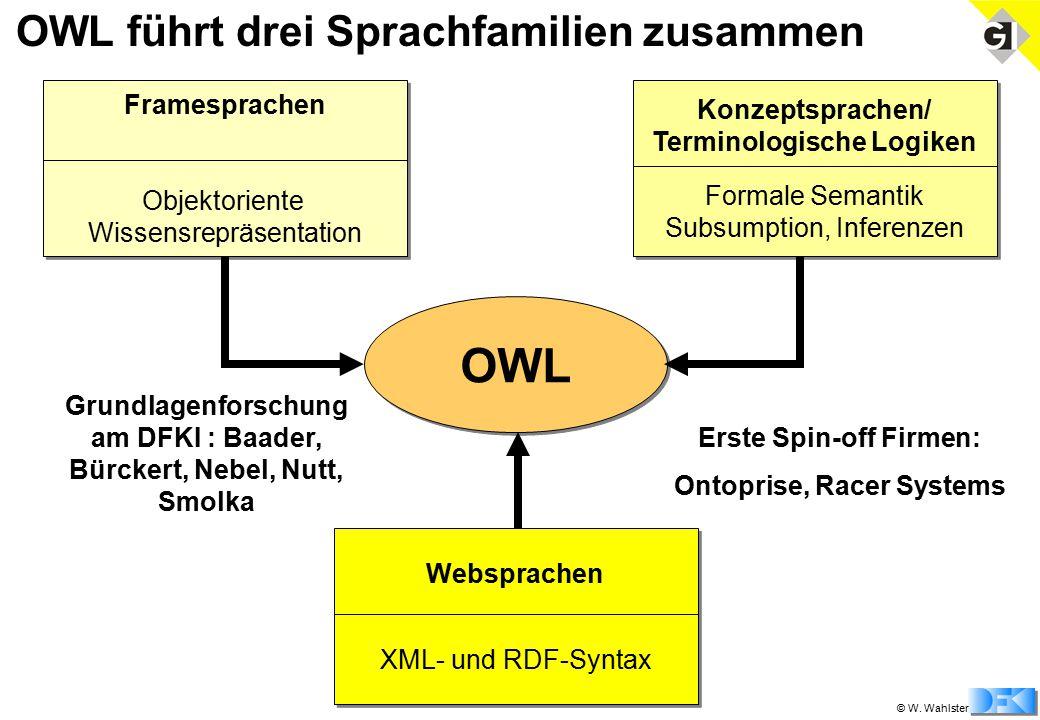 © W. Wahlster Framesprachen Objektoriente Wissensrepräsentation Framesprachen Objektoriente Wissensrepräsentation Konzeptsprachen/ Terminologische Log