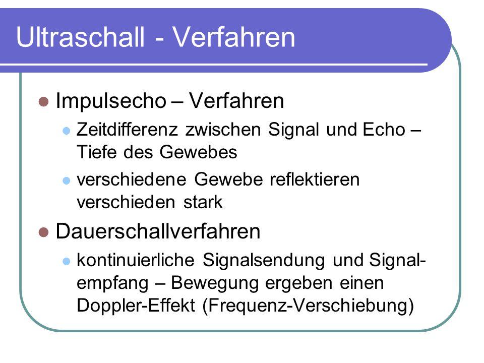 Ultraschall - Verfahren Impulsecho – Verfahren Zeitdifferenz zwischen Signal und Echo – Tiefe des Gewebes verschiedene Gewebe reflektieren verschieden stark Dauerschallverfahren kontinuierliche Signalsendung und Signal- empfang – Bewegung ergeben einen Doppler-Effekt (Frequenz-Verschiebung)