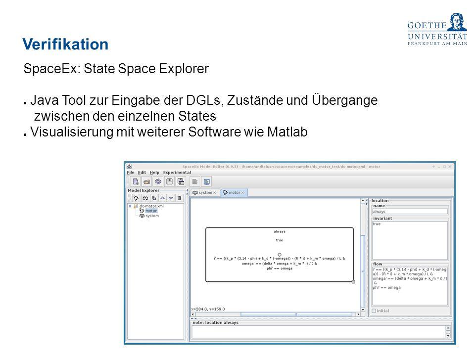 Verifikation SpaceEx: State Space Explorer ● Java Tool zur Eingabe der DGLs, Zustände und Übergange zwischen den einzelnen States ● Visualisierung mit