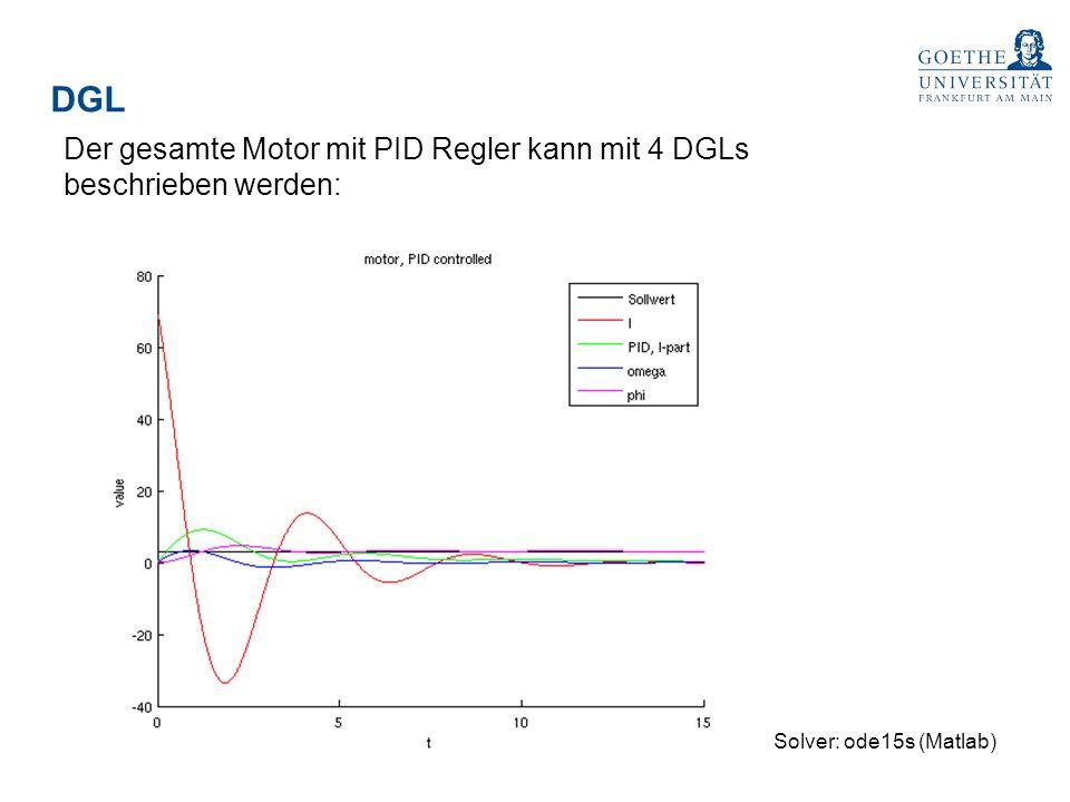 DGL Der gesamte Motor mit PID Regler kann mit 4 DGLs beschrieben werden: Solver: ode15s (Matlab)