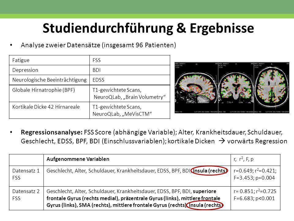 Studiendurchführung & Ergebnisse Analyse zweier Datensätze (insgesamt 96 Patienten) Regressionsanalyse: FSS Score (abhängige Variable); Alter, Krankhe