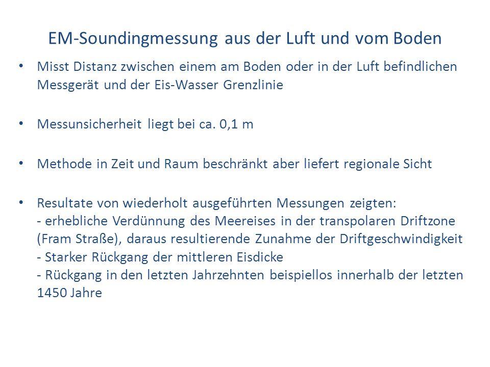 EM-Soundingmessung aus der Luft und vom Boden Misst Distanz zwischen einem am Boden oder in der Luft befindlichen Messgerät und der Eis-Wasser Grenzli