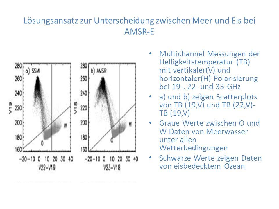 Lösungsansatz zur Unterscheidung zwischen Meer und Eis bei AMSR-E Multichannel Messungen der Helligkeitstemperatur (TB) mit vertikaler(V) und horizont