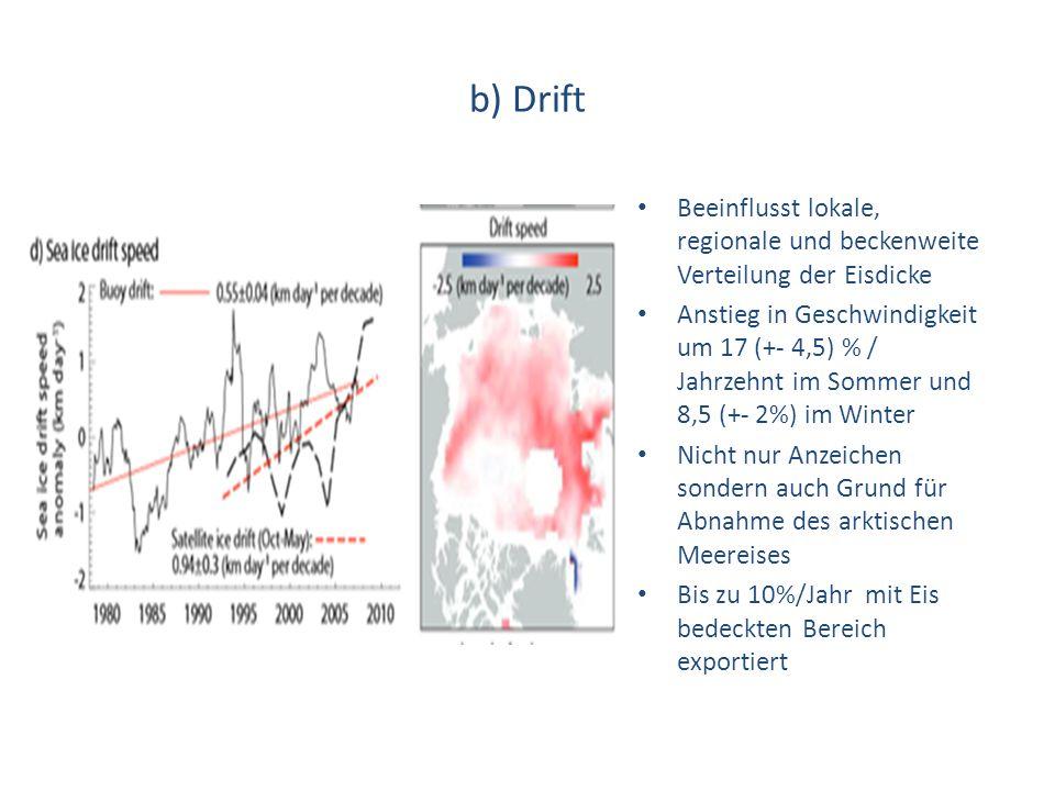 b) Drift Beeinflusst lokale, regionale und beckenweite Verteilung der Eisdicke Anstieg in Geschwindigkeit um 17 (+- 4,5) % / Jahrzehnt im Sommer und 8
